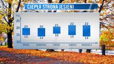 Prognoza pogody na pięć dni: noce bez mrozu, a w weekend aż 22 stopnie C