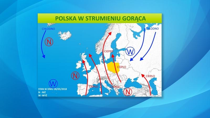 Polska w strumieniu gorąca