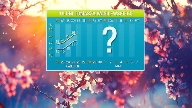 Prognoza pogody na 16 dni: uderzenie gorąca po świętach